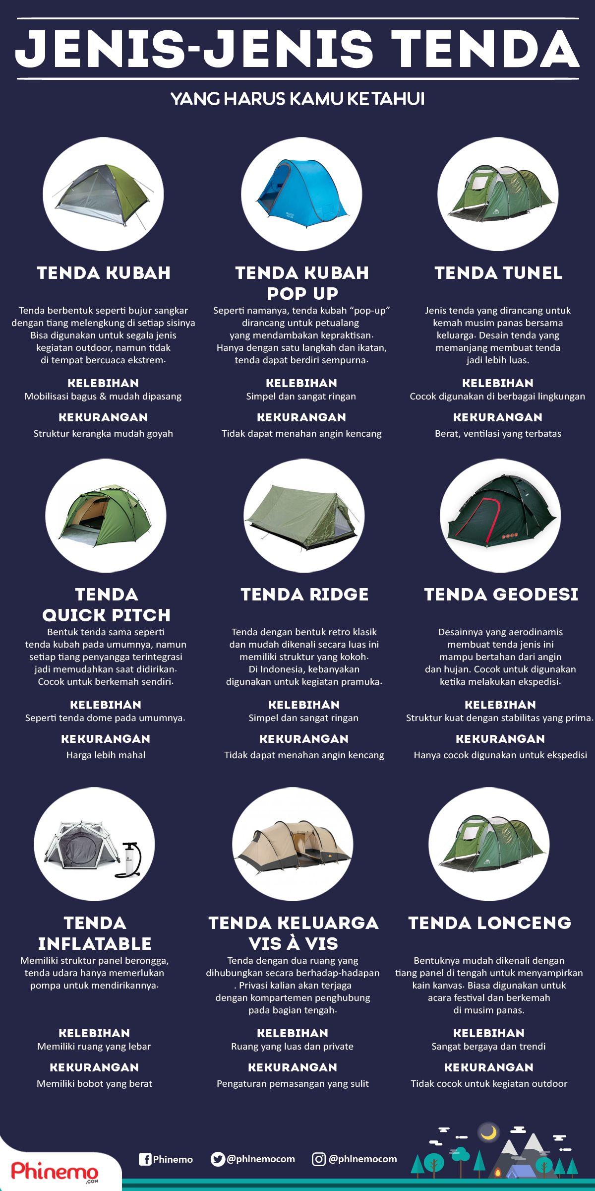 Memilih Tenda Gunung Merupakan Hal Yang Harus Disesuaikan Dengan Kebutuhan Pendakian Anda Ikuti Tips Berikut Perlengkapan Berkemah Peralatan Berkemah Berkemah
