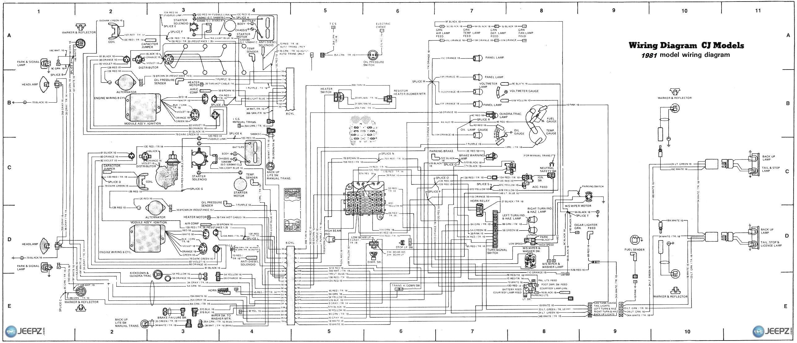 Jeep Scrambler Wiring Diagram Wiring Intended For 1990 Jeep Wrangler Wiring Diagram Fluo