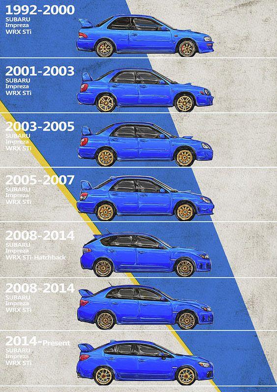 Subaru WRX Impreza - History - Timeline - Generations Art Print