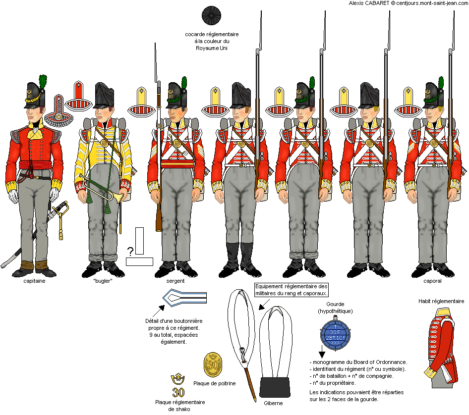 Titre de l'image 2ème Bataillon du 30ème Régiment d'Infanterie compagnie légère