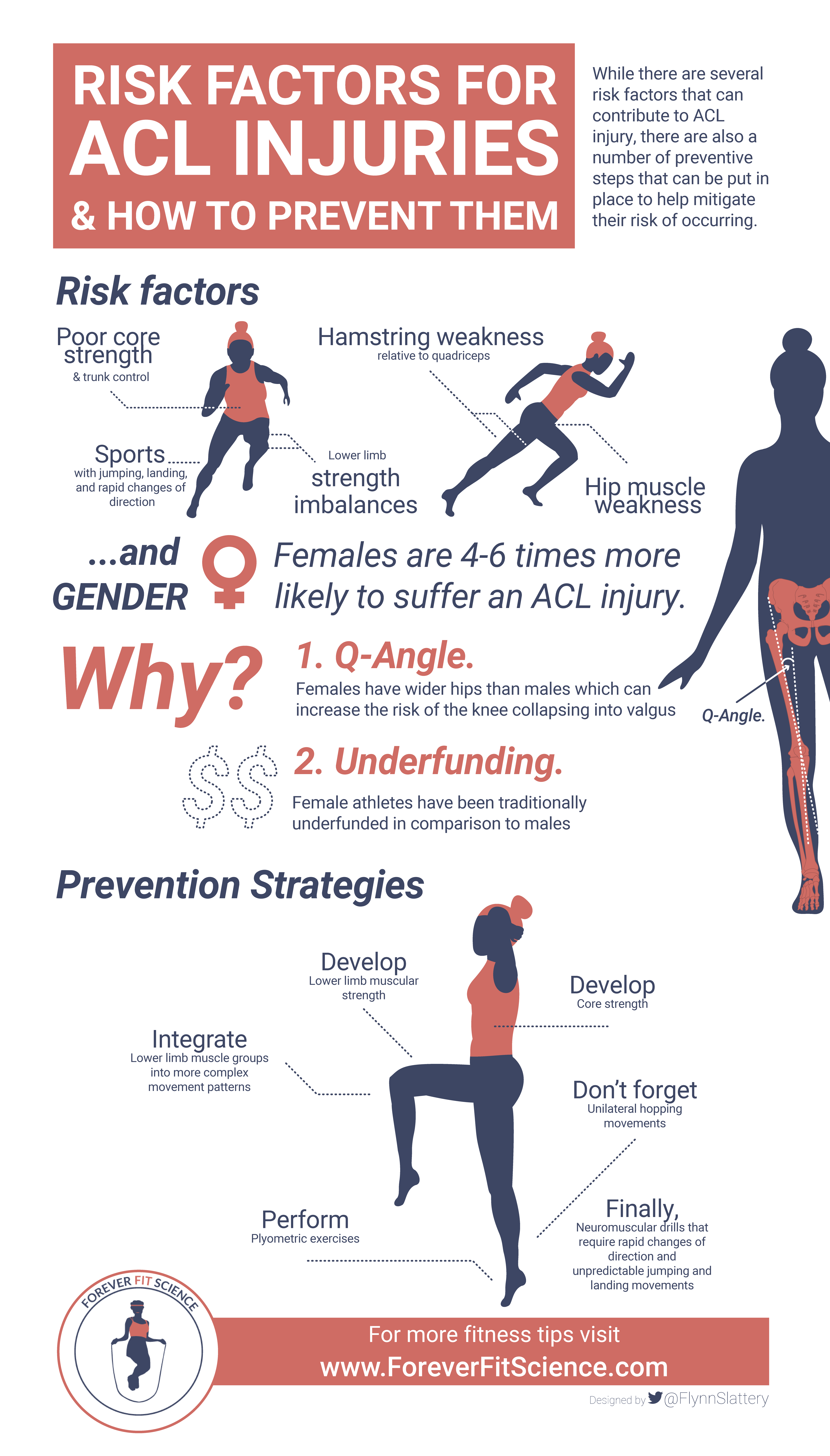 The Risks and Causes of ACL Injury and How You Can Prevent