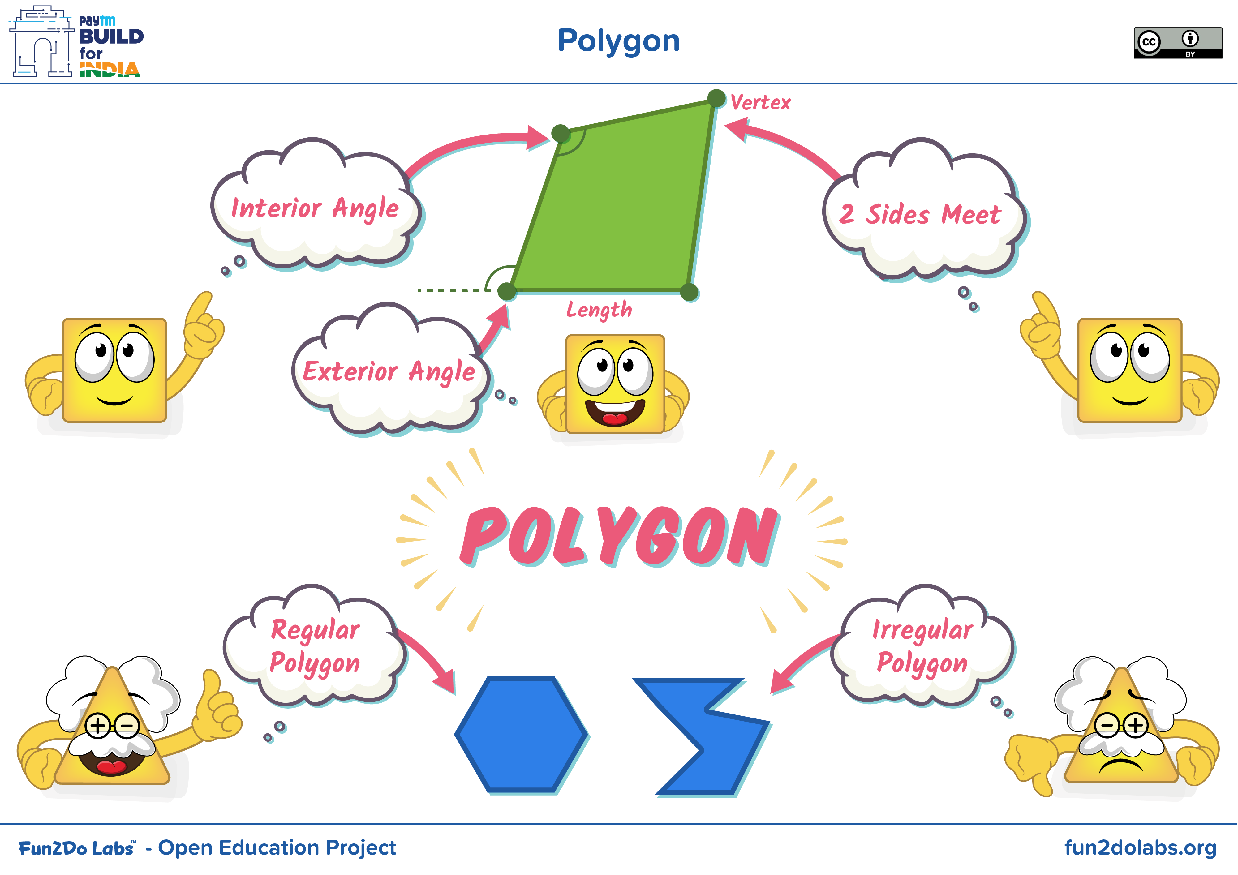 Polygon Geometry Polygon Shape Polygon Poster Angles In