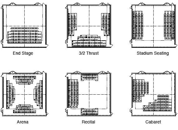 different types of theater seating