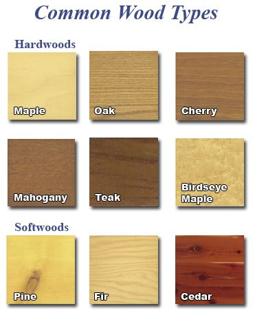 Common types of wood used in furniture construction ...
