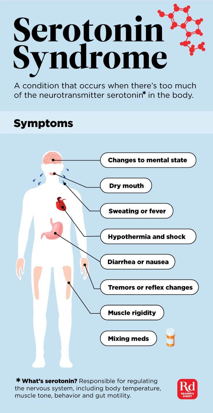 7 Silent Signs Of Serotonin Syndrome My Passion Mental Health