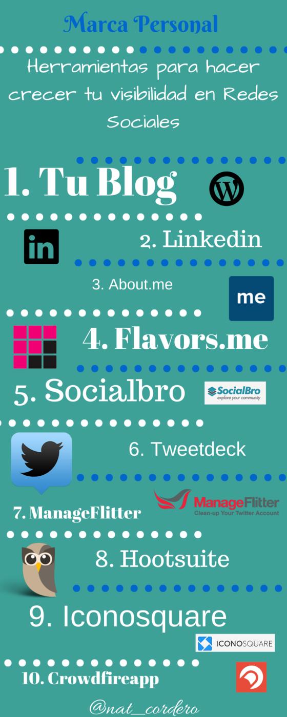 10 herramientas para crecer tu visibilidad en Redes Sociales