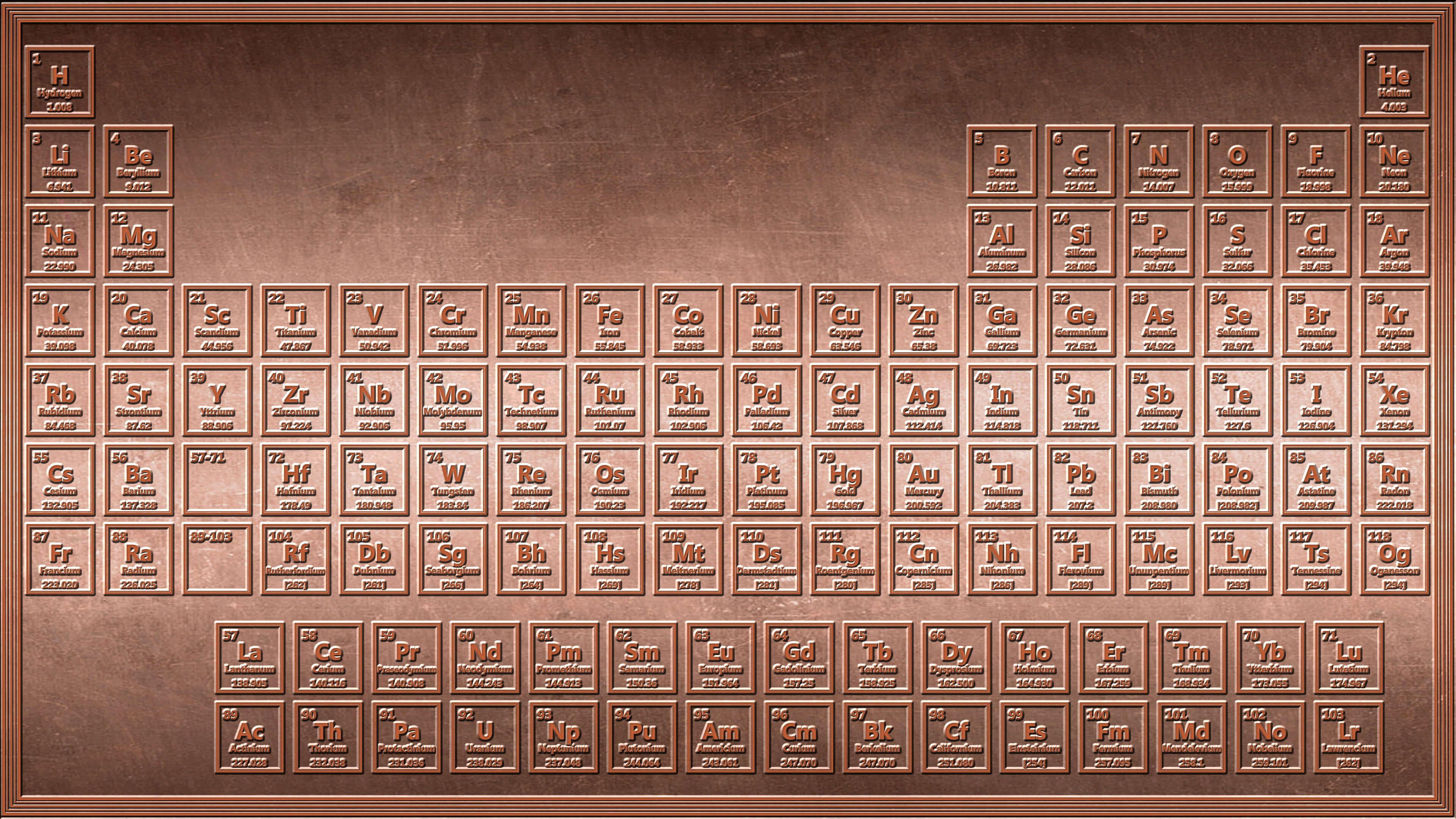 Copper periodic table wallpaper about pinterest copper copper periodic table wallpaper urtaz Gallery