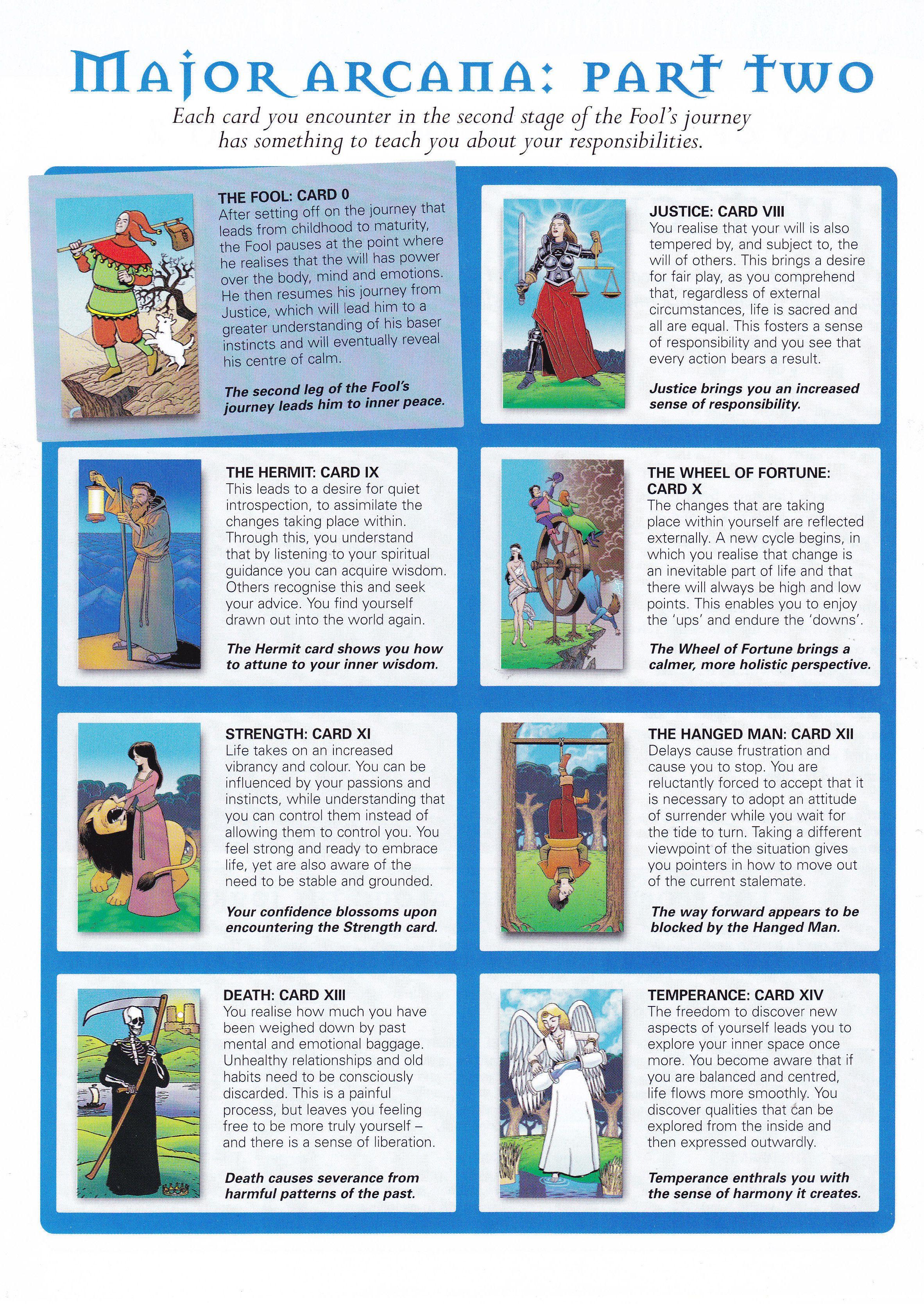 Major Arcana Part two Justice to Temperance | Tarot Cards | Tarot