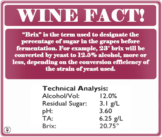Wine Fact What Is Brix Wineconsultantjob Learn Facts Like
