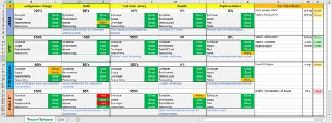 multiple project tracking excel template download private