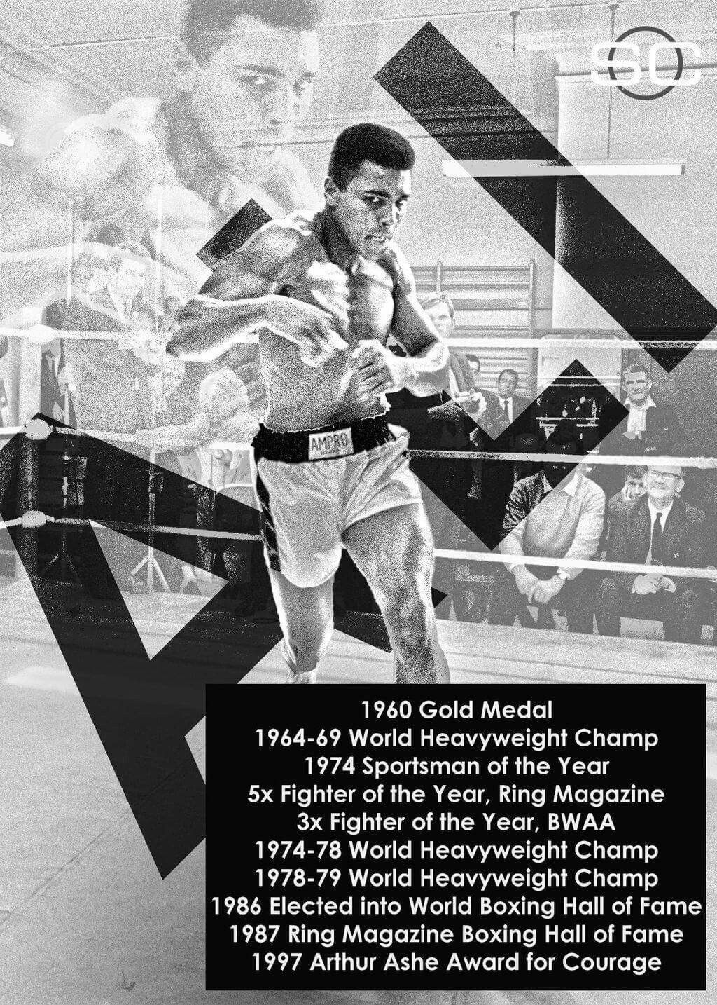Pin by Allen Buckingham on Things I love World boxing