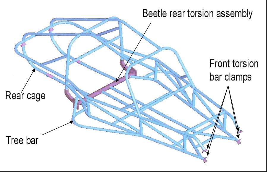 Free Sand Rail Frame Blueprints | Framess.co