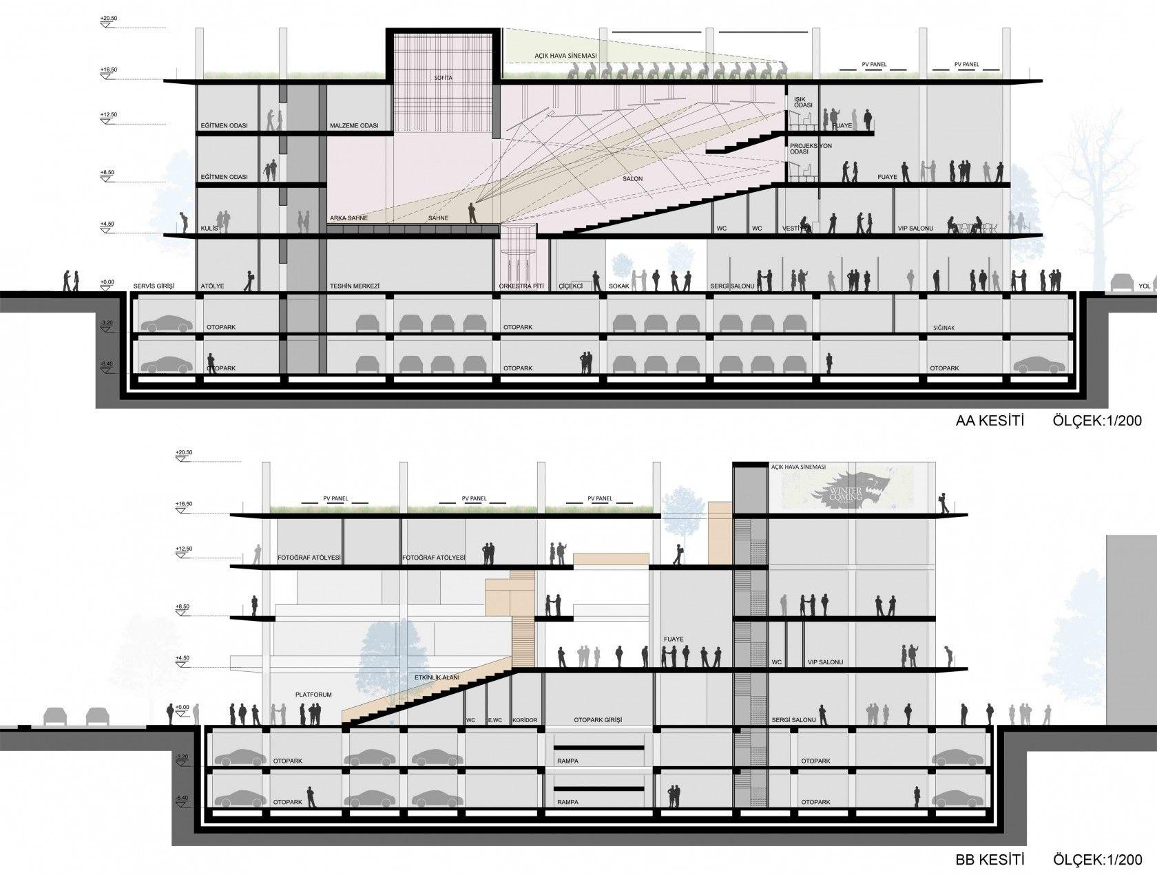 kolokyum.com - Galeri: 3. Mansiyon - Şehitkamil Belediyesi Sanat Merkezi Ulusal Mimari Fikir Projesi Yarışması