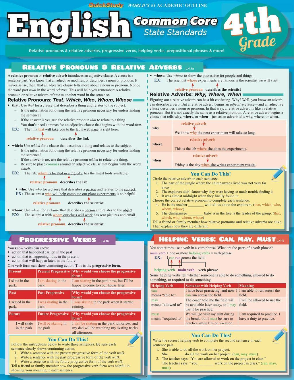 Quickstudy English Common Core 4th Grade Ebook Rental