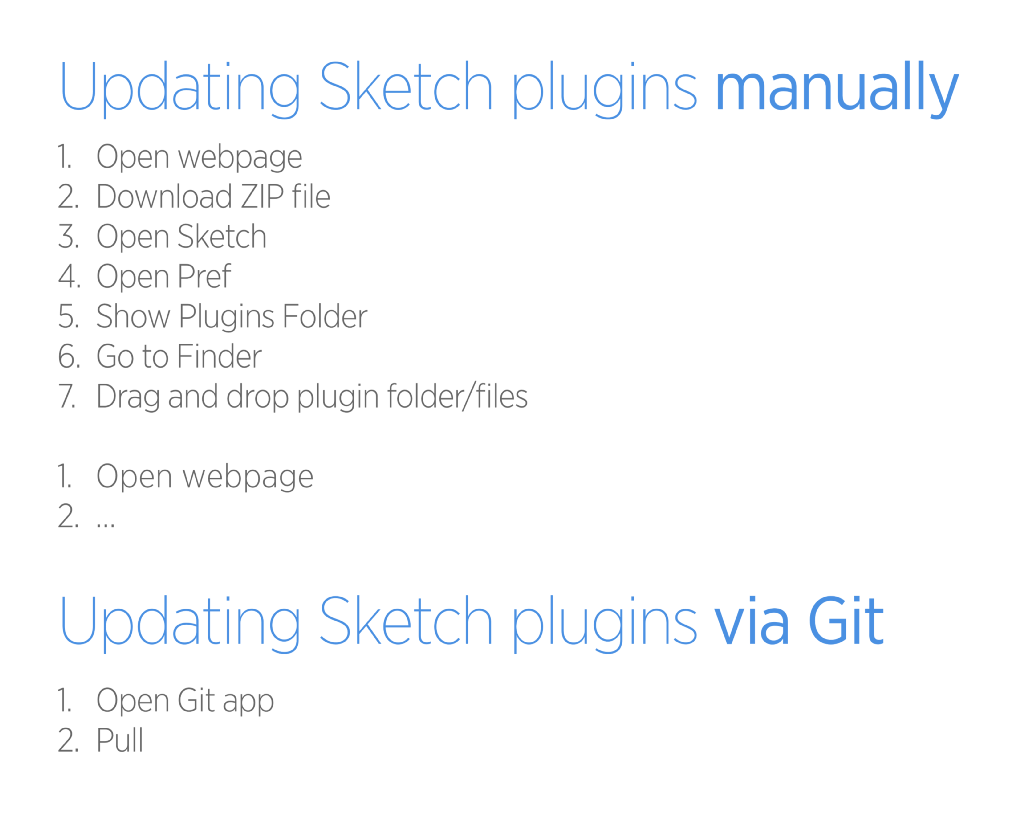 Learn about Update Your Sketch Plugins In Seconds http://ift.tt/2ponZxj on www.Service.fit - Specialised Service Consultants.