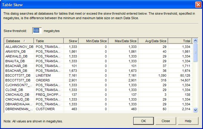 Analyze And Optimize Netezza Query Performance Optimization