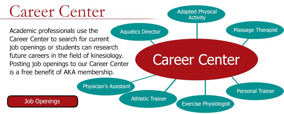 American Kinesiology Association | Kinesiology, Current ...