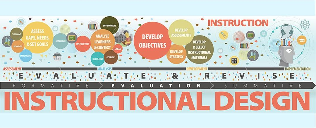 So What Do You Really Mean By Instructional Designer Instructional Design Learning Theory Effective Communication