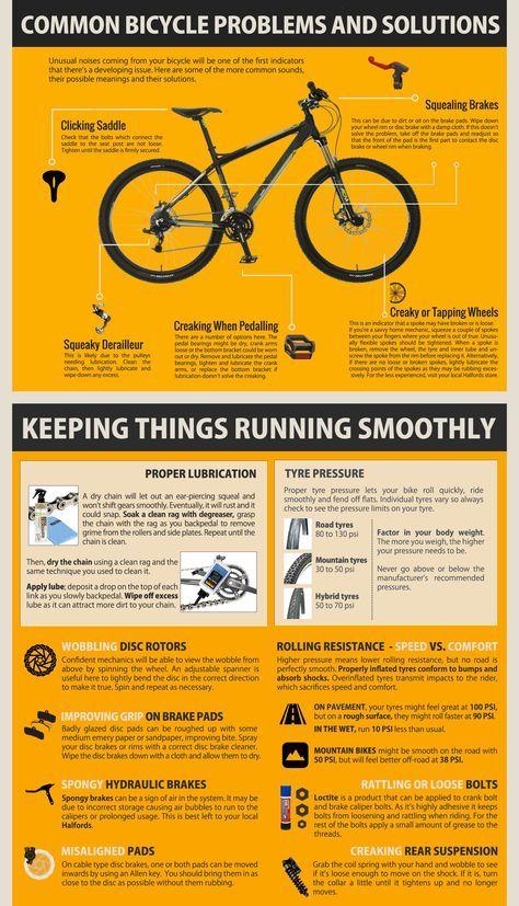 Bicycle Maintenance Top Tips Bicycle Maintenance Bike Repair
