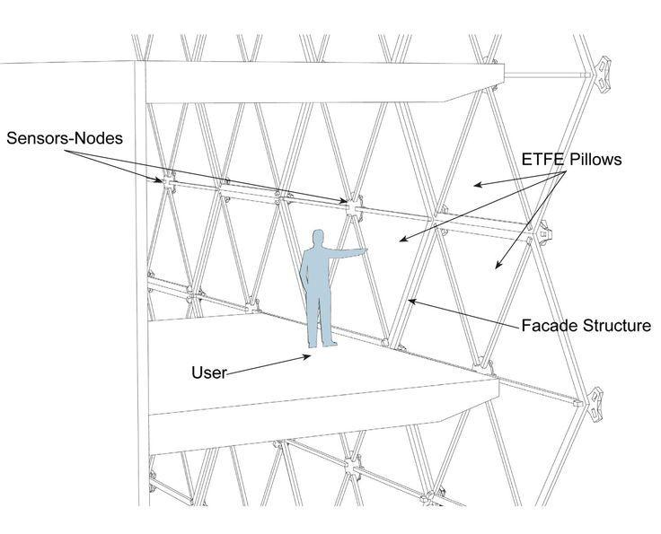 Diagram 1000 Ideas About Architecture Diagram Schematic Circuit Iwcc