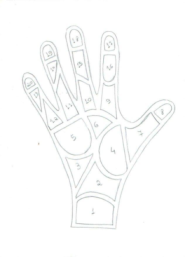 Molde mão Neusa