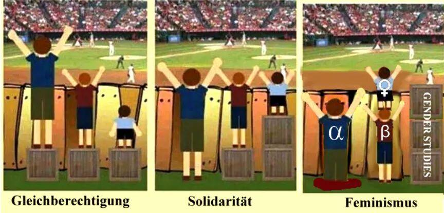 #gleichberechtigung #solidarität #feminismus