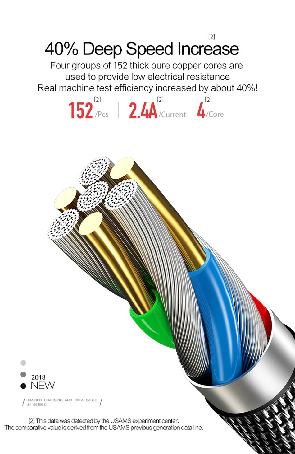 Https Www Aliexpress Com Item 32885453762 Html Spm 2114 11010108 06001 119 748f649b9hv4to Data Cable Phone Cables Cable