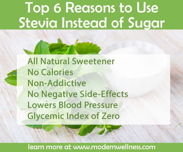 Image result for stevia vs sugar