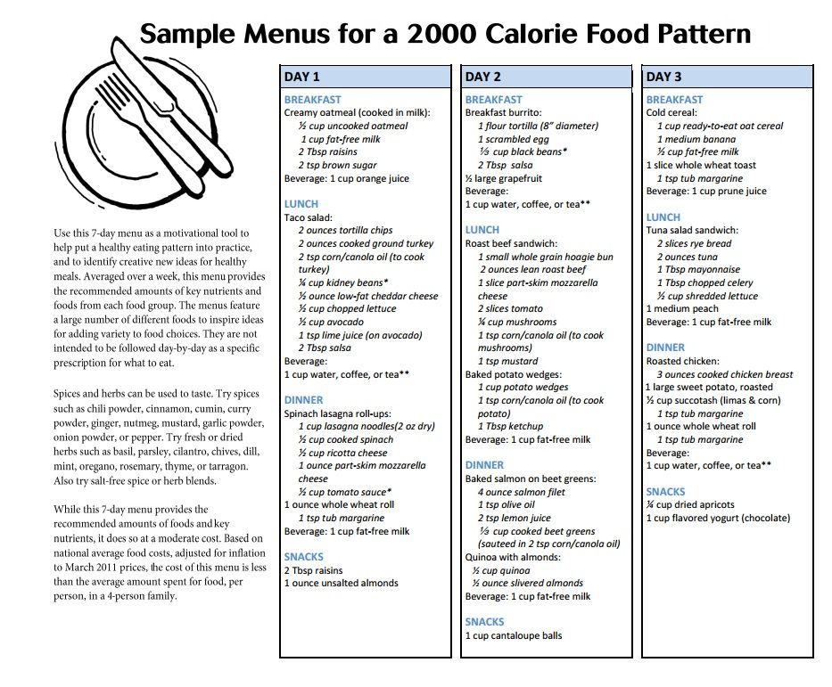 Pin By Tawana Burgan On Healthy Alternatives 1200 Calorie Diet Plan 2500 Calorie Meal Plan 1200 Calorie Diet