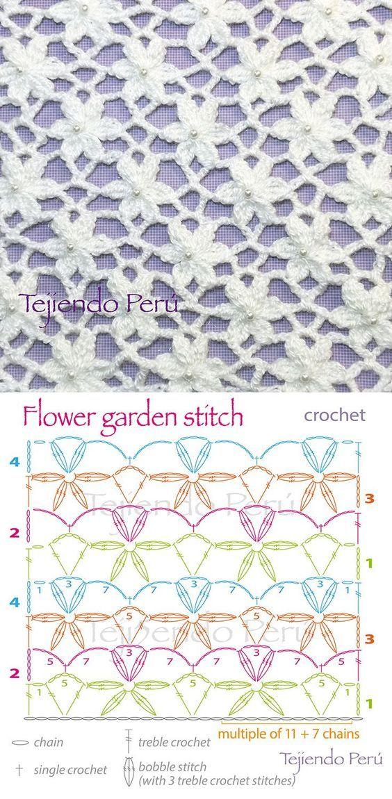 Crochet: flower garden stitch pattern. Pin shows stitch and chart ...