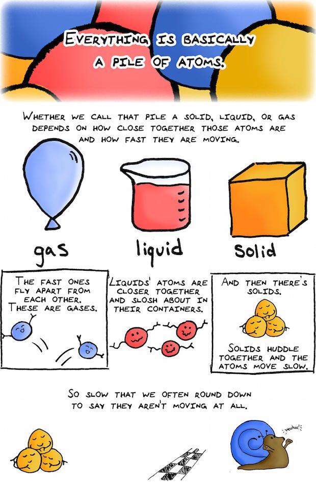 Chemistry PhD Student Turned Her Thesis Into a Comic Book - new tabla periodica de los elementos quimicos vanadio