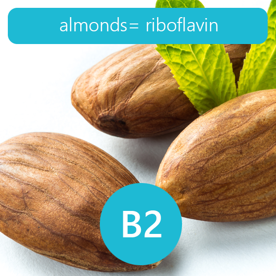almonds: 1.0 mg of riboflavin per 100 grams!