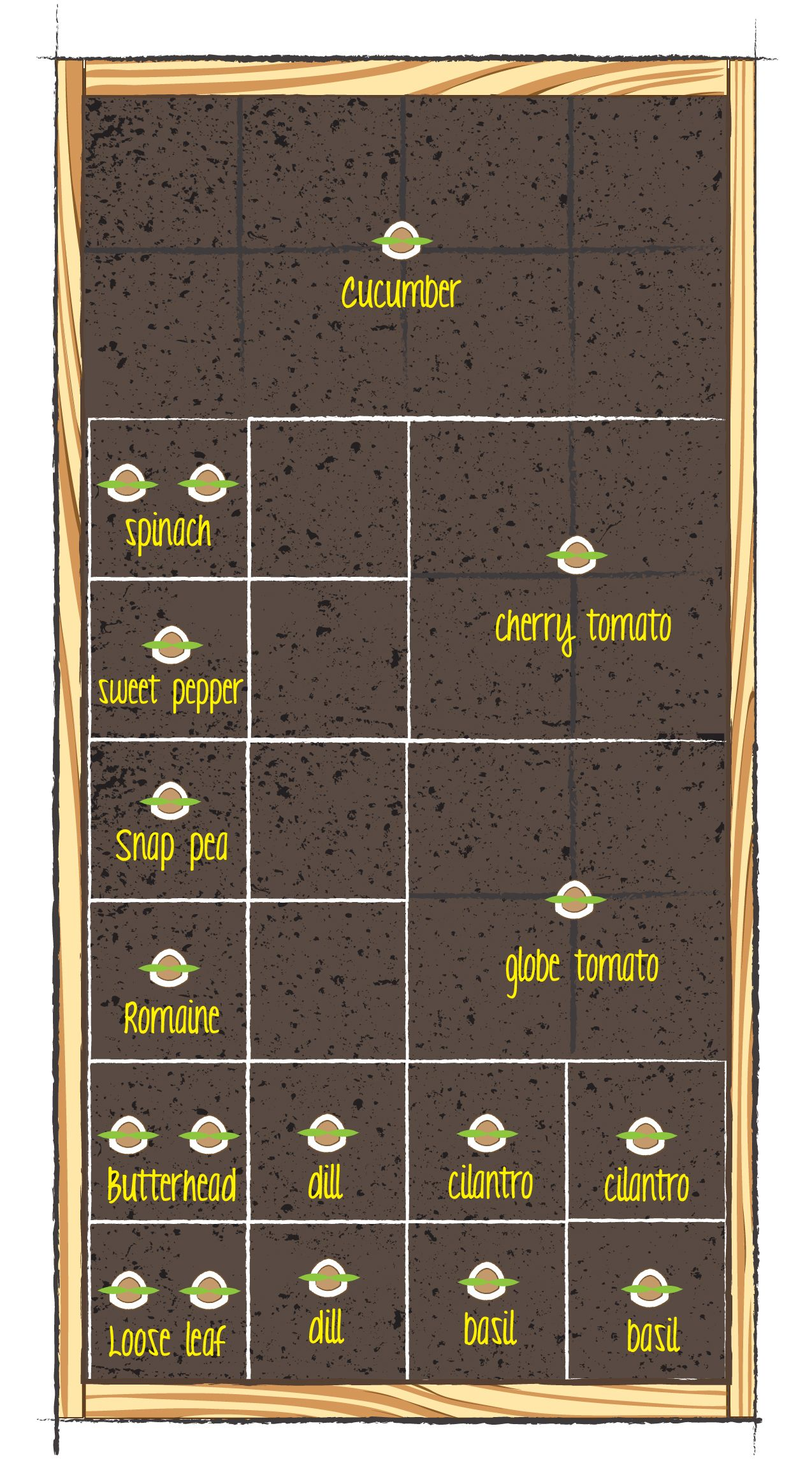 Simple square foot garden layout for the Gro-ables Salad ...
