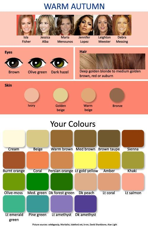 Warm Autumn Color And Skin Tone A guide for autumn or warm season  complexions and skin tones, Autumn or fall season best colors for makeup,  clothing, ...