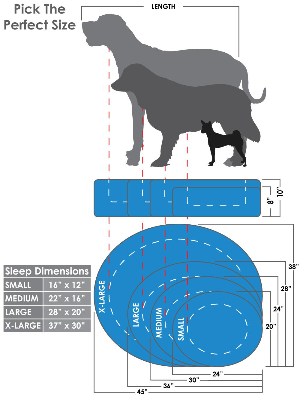 Dog Bed Diagram - Residential Electrical Symbols •