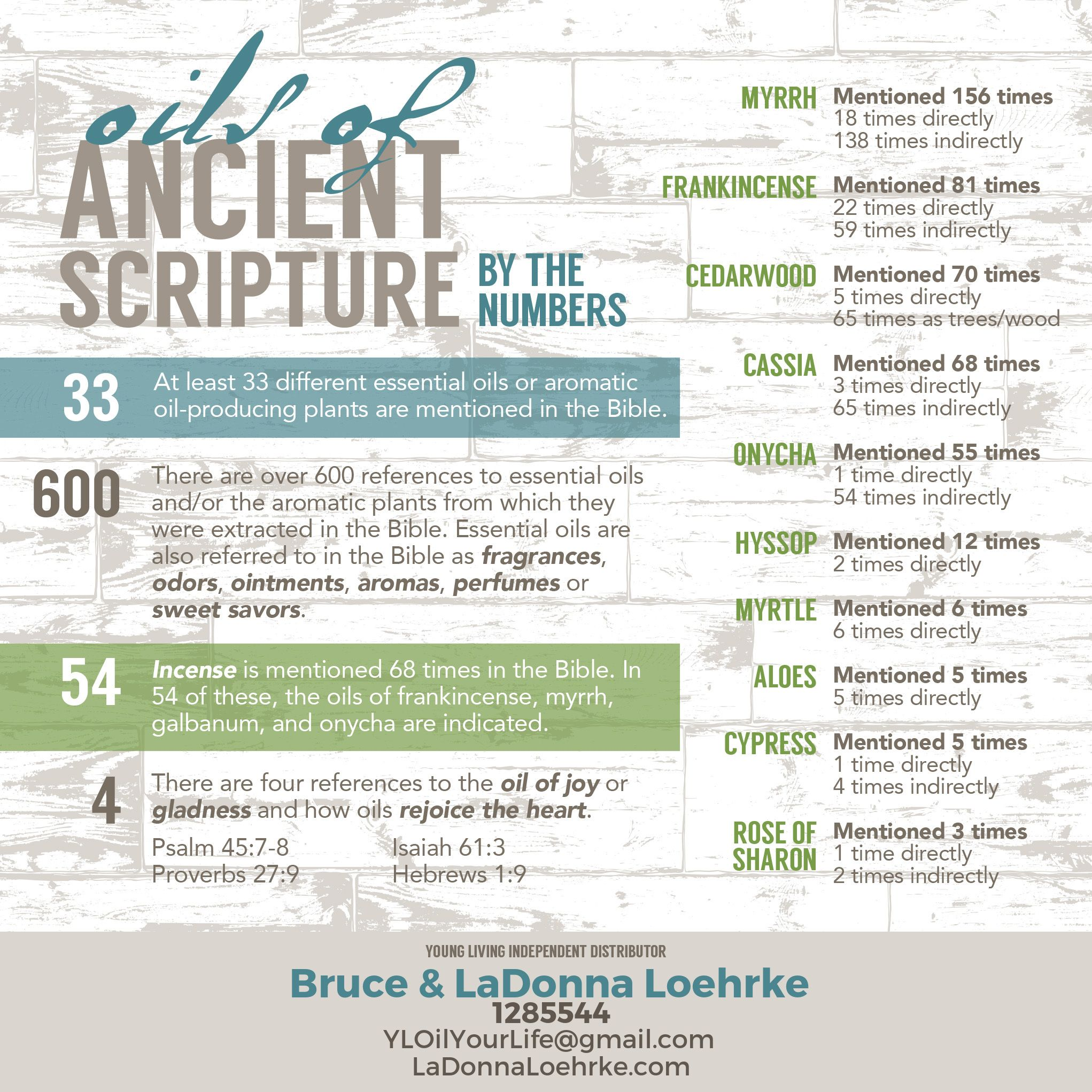 Oils of Ancient Scripture There are many references to