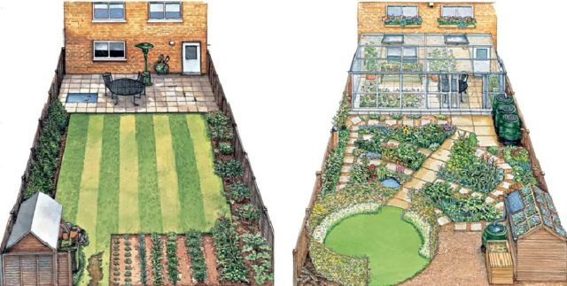 How To Eco Fit Your Garden Urban Garden Eco Garden Garden Design