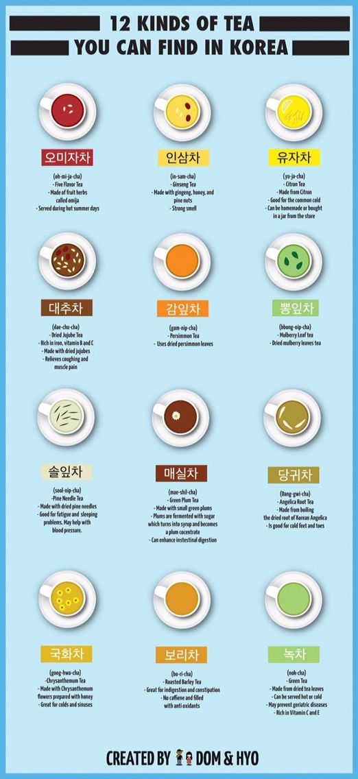 12 kinds of tea you can find in Korea