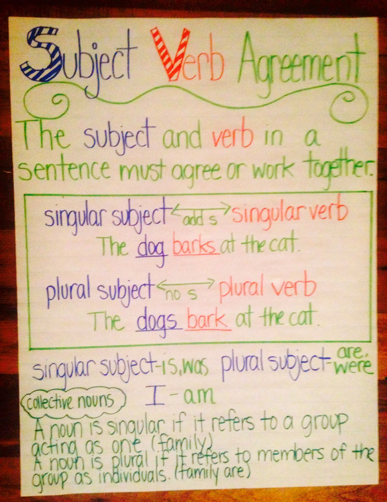 Subject Verb Agreement Anchor Chart Literacy Anchor Charts