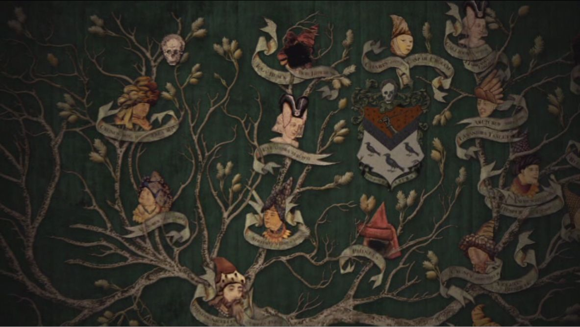 Pin On Family Tree Mural