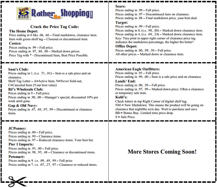 Store price tag code, Costco… Click to Print Cheat Sheet