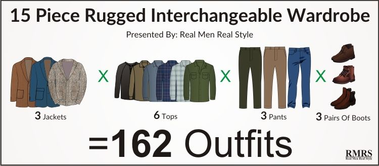 Mens interchangeable wardrobe