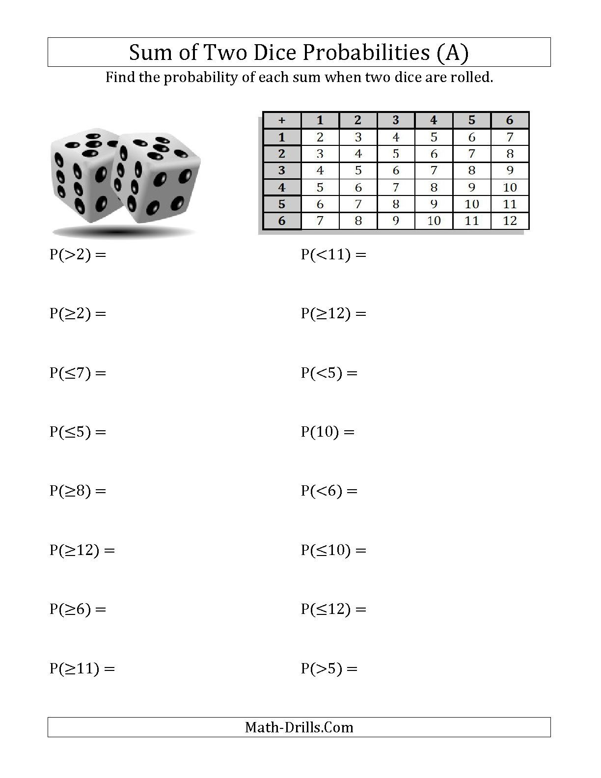 Sum Of Two Dice Probabilities With Table A