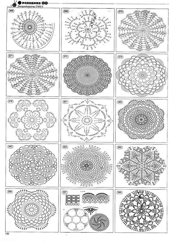 blog DD: crochet patterns | mini crochet | Pinterest | Patrón gratis ...