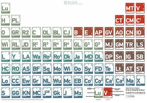 Web coolness a star wars periodic table an old video game favorite a star wars periodic table so cool urtaz Choice Image