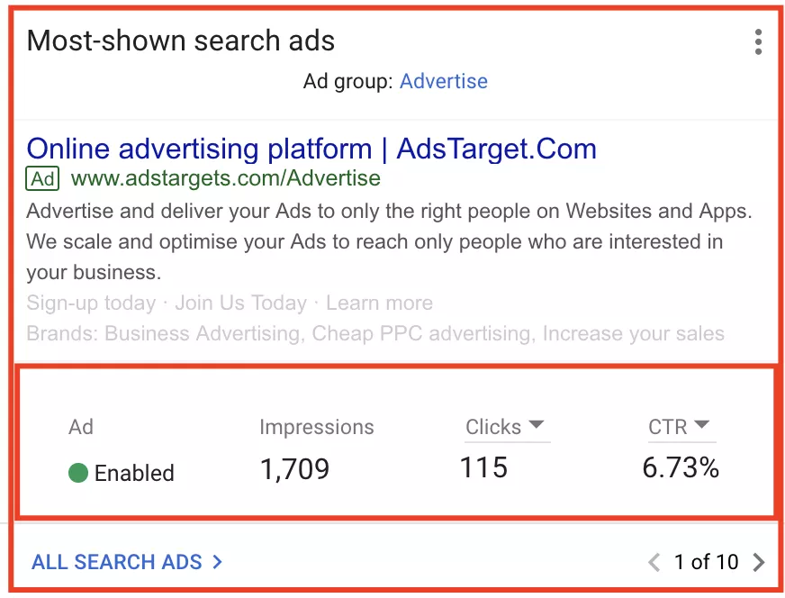 Guide to understanding Cost per click advertising