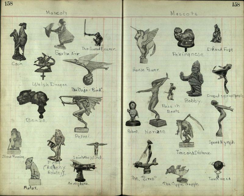 Motors і аксесуари +1923 Урожай автомобілів записках - PreWarCar ...