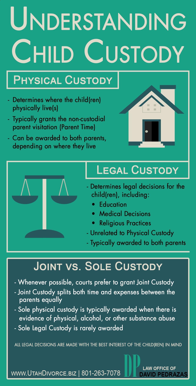 Top Child Custody Modification Lawyer In Salt Lake City