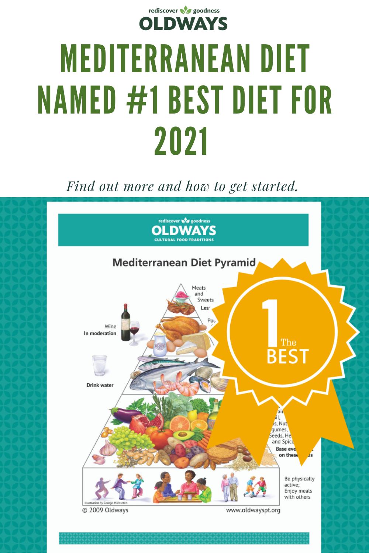 diete 2021)