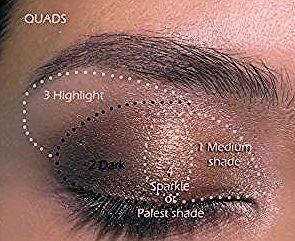 Photo of 56 idées comment réussir un maquillage yeux de biche